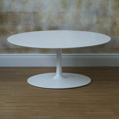 Mod Flow Table 70